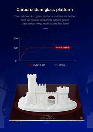 Glass HeatBed Carborundum